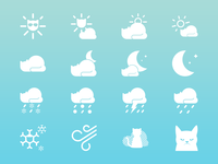 Weather Whiskers Icons