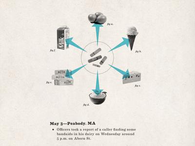 May 3—Peabody, MA