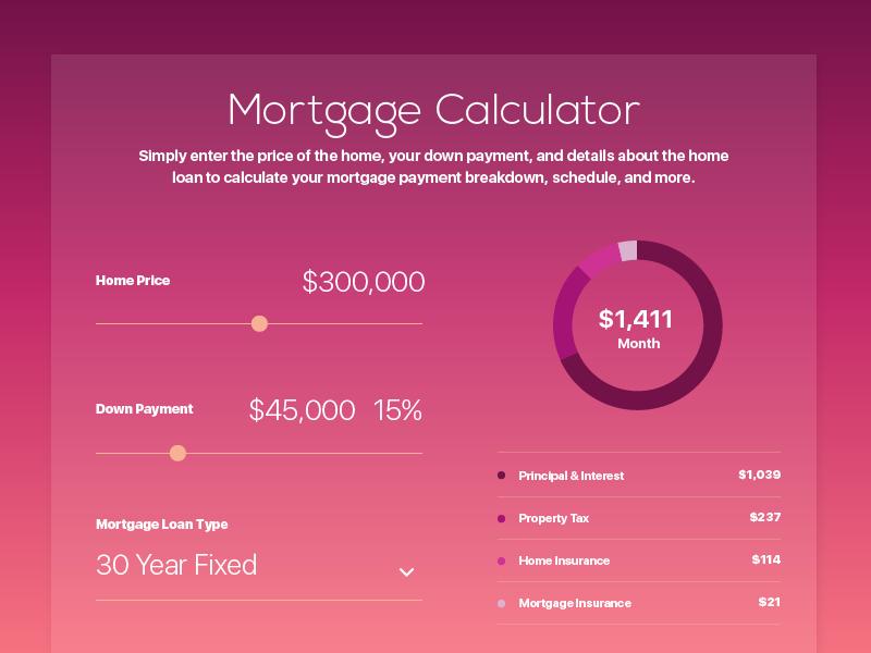 mortgage calculator by julie luu dribbble dribbble