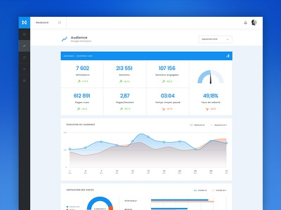 Nexboard - Audience Page