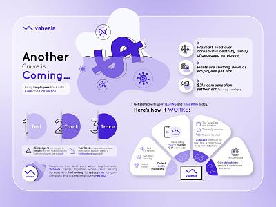 Vaheela covid health icons design corporate infographics infographic design