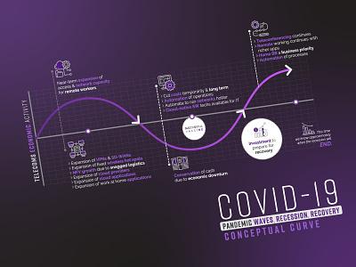 Conceptual Curve ACG statistics illustration economic infographic design corporate infographics