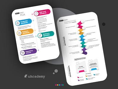 uAcademy education infographic design