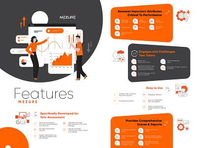 MEZURE Product Feature Matrix vector branding design iconography illustration education infographic design corporate infographics