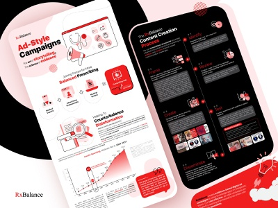 RxBalance healthcare ads marketing corporate infographics infographic design