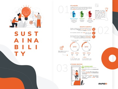Rapid | Sustainability Initiatives illustration ui design healthcare infographic design corporate infographics