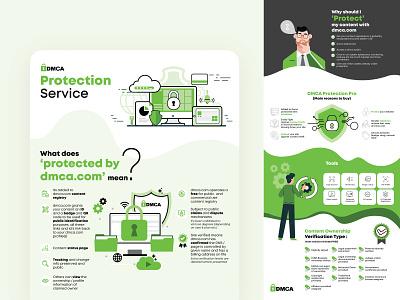 DMCA cybersecurity vector branding design illustration security infographic design corporate infographics