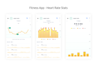 Fitness App - Heart Rate Stats