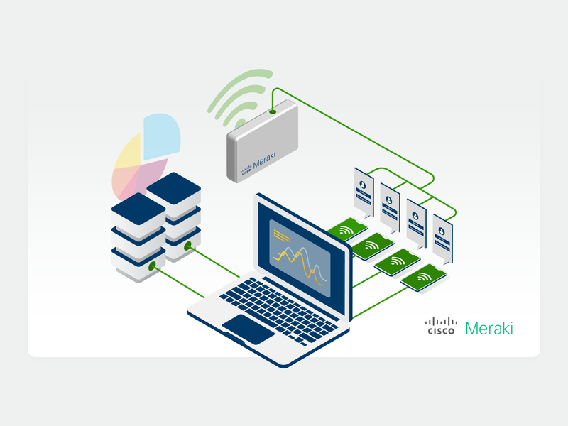 Cisco Meraki | Isometric illustration illustration vector design interaction ui trends tigo ui ui design user interface meraki software design product design isometric design isometric cisco