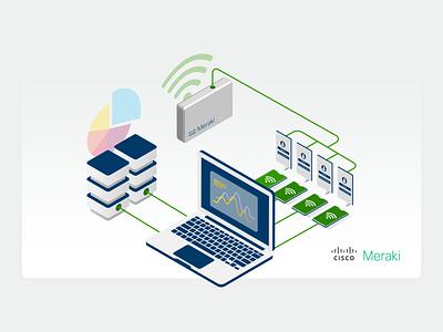 Cisco Meraki | Isometric illustration illustration vector design interaction ui trends tigo ui ui design user interface meraki software design product design isometric design isometric cisco