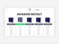 Configure your Invasion PC 👽