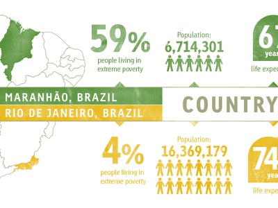 Country of Contrasts map info graphics green info graphics brazil poverty