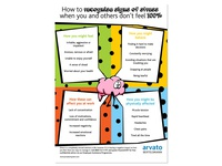 Mental health recognise signs of stress poster
