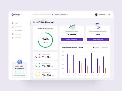 ⚽ lejty.pl - Dashboard application dashboard app ux ui webdesign layout web logo vector design