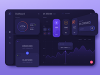 Crypto Wallet Dashboard