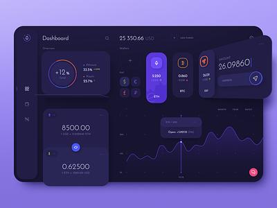 Crypto Wallet Dashboard ethereum interface wallet app app bitcoin ui design web crypto currency wallet crypto dashboard design user interface ux ui