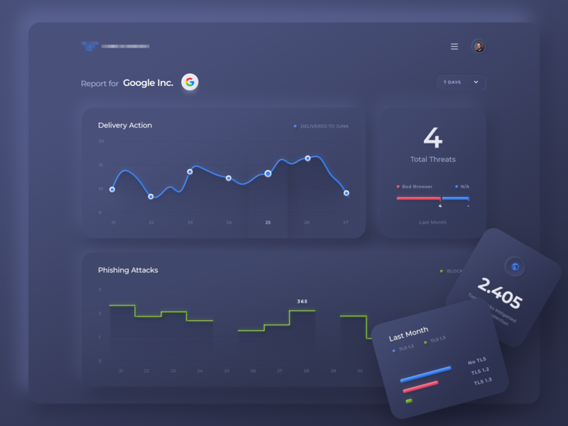 Sceumorphic Dashboard design application interface web dashboard design web interface statistic web app skeuomorphic charts ui design dashboad user experience user interface ux ui