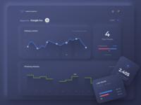 Sceumorphic Dashboard design application interface web dashboard design web interface statistic web app skeuomorphic charts ui design dashboad user experience user interface ux ui