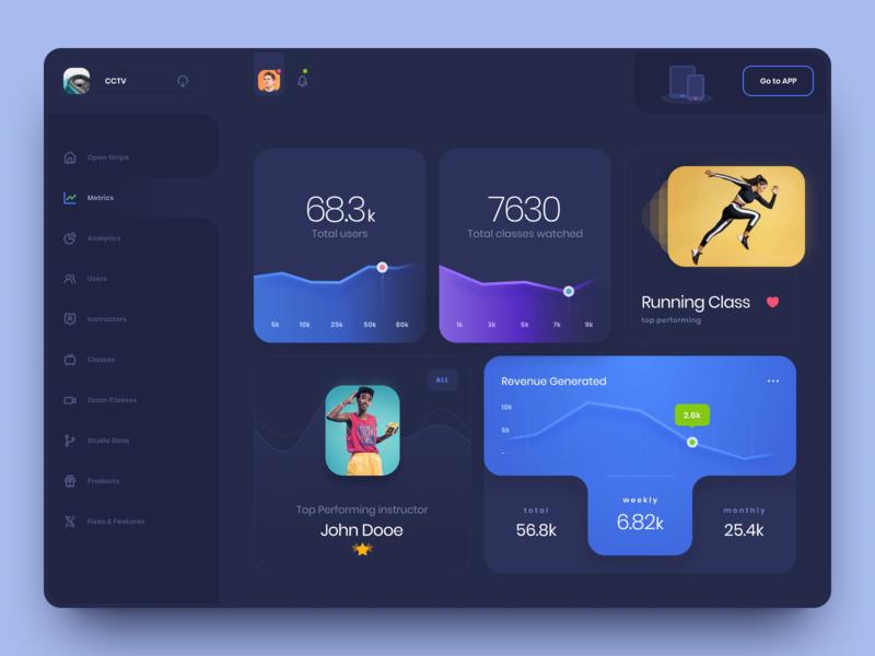Fitness Dashboard cards ui uidesign ui ux yoga app fitness app layout page dark ui web app dashboard app user experience ui design ux dashboard web application user interface interface design ui