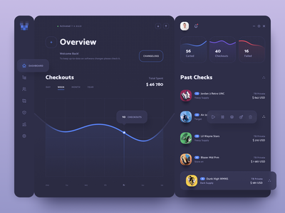 Store Admin Panel dashboard design admin dashboard admin panel store ecommerce desktop app windows app user experience charts dashboard ui web application web app dashboad ux ui design design interface application user interface ui