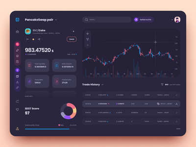 Crypto Dashboard coins web application application cryptocurrency blockchain figma app crypto pairs crypto dashboard crypto dashboard design desktop app web app ux user interface dashboard web interface design ui