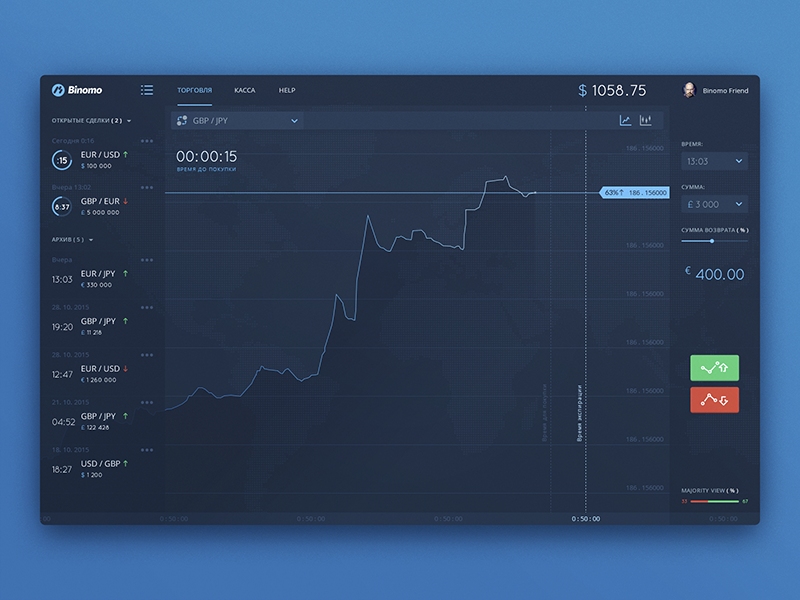 Trading dashboard by uixNinja | Dribbble | Dribbble