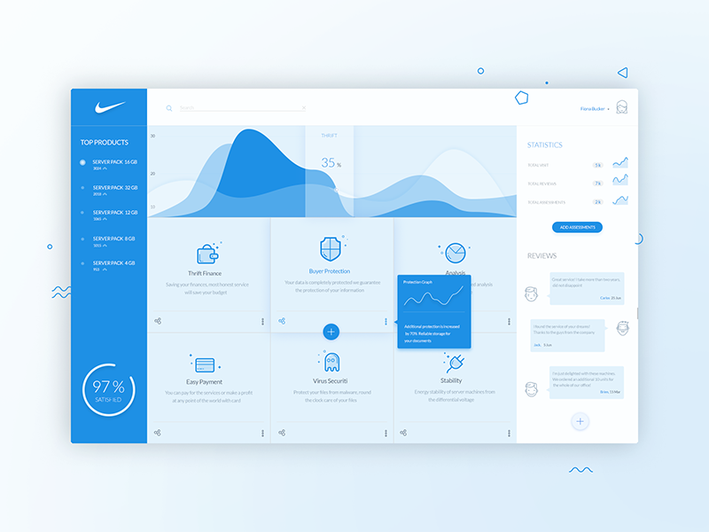 Dashboard  statistic report sidebar navigation graphs sales administration admin panel material design user interface ui dashboard