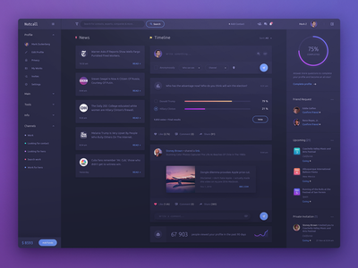 Dashboard UI design statistic interface ui application web design material gui monitoring google administration dashboard