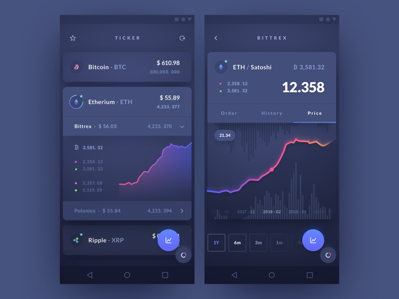 Application - crypto wallet service bitcoin btc uixninja design mobile analitycs rate exchange token coin cryptocurrency crypto dashboad ux ui app wallet