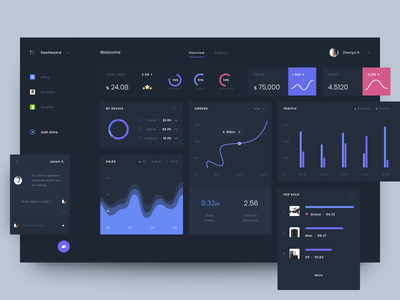 Dashboard material google web app ux currency gui administration user ico cryptocurrency application token coin crypto page dashboard interface design ui