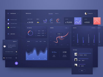 Dashboard monitoring app currency ux gui administration material google cryptocurrency application user token coin crypto page dashboard interface design ui