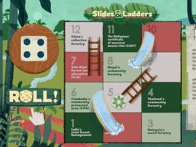 Slide & Ladders Game for RECOFTC angkritth oldschool vintage painting forest illustration ux ui silde and ladders ladders slide game boardgame