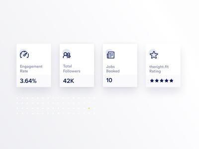 Influencer Analytics KPI Cards
