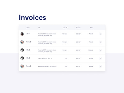 Invoice table table design ui design ui