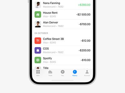 Design Cell 📱 bank mobile finance app ux uxui design system design cell ios design ui application website landing web vector craftwork