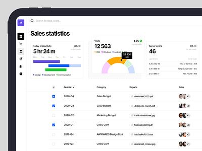 Motherboard UI Kit 📊 motherboard graphics analytics statistics dashboard design ui application website landing vector web craftwork