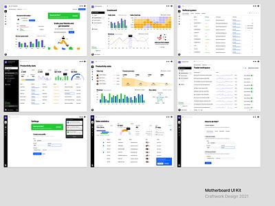 Motherboard UI Kit ⚡️ dashboards flowchart wireframe motherboard illustration design ui application website landing vector web craftwork