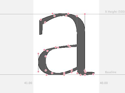 Antic Didone Family typemade antic typography