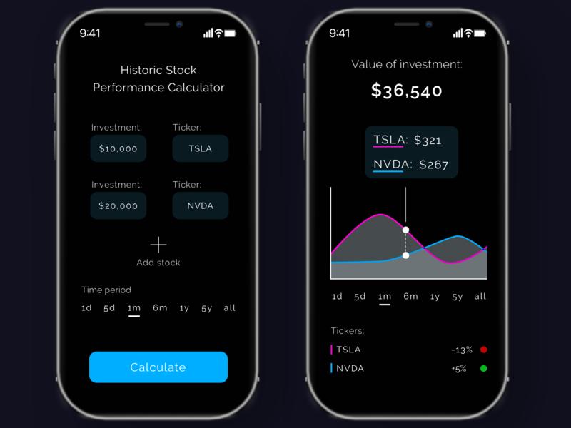 Stock Value Calculator by Nik Paradis on Dribbble