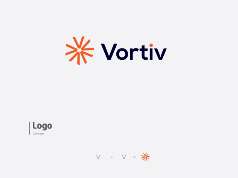 Vortiv concept : v+v cybersecurity  internet logo
