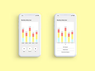 DailyUI018 : Analytics Chart daily ui 018 daily ui app design dailyui ui sketch