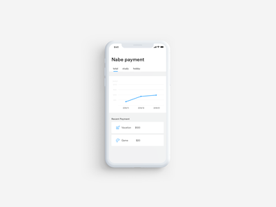 DailyUI066 : Statistics daily ui 066 daily 100 challenge daily ui app design dailyui ui sketch