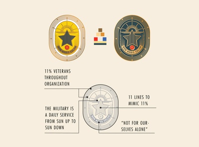 Veteran Pin Symbology