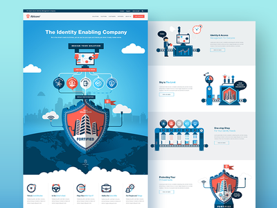 Atricore Identity Enabling Company Website Illustrations system illustrations website company identity enabling