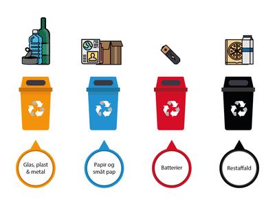 Garbage sorting