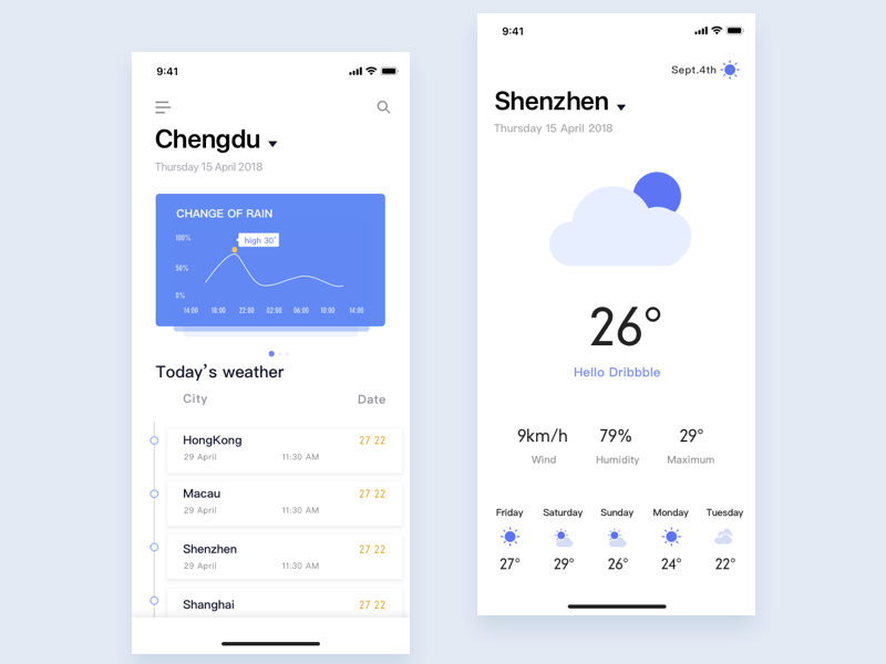 Weather Application card white iphone interface design blue ux weather ui design interface app