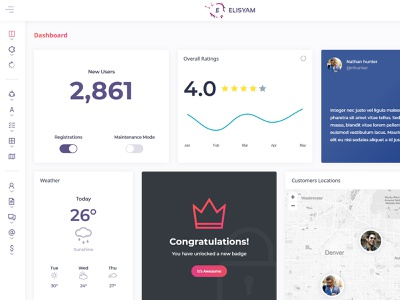 Elisyam - Web App & Admin Dashboard Template user interface psd ressources assets theme forest html css bootstrap dashboard bootstrap admin bootstrap 4 social app dashboard app admin dashboard admin template admin dashboard ui design ux design ui ux