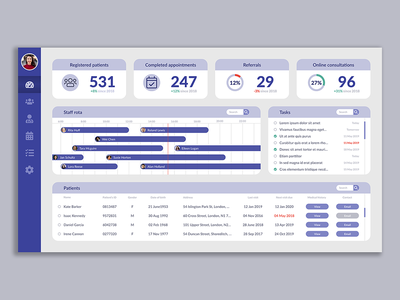 GP Dashboard product design ux design ux dashboard design dashboard app gp dashboard