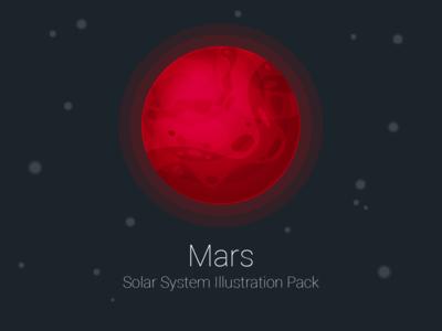 Solar System - Day 5