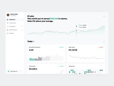 Payments Dashboard robinhood coinbase insurance bitcoin paypal stripe chart beretta banking finance money ecommerce payments vizualization data visualization data dashboard